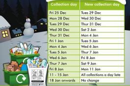 WDBC Christmas Collections